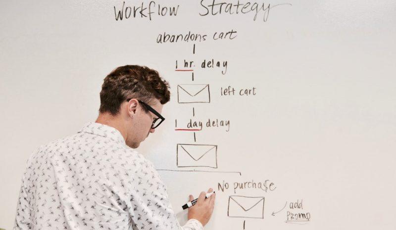Flujos de trabajo digitalizados para conseguir una plantilla feliz y una RSC interna eficiente